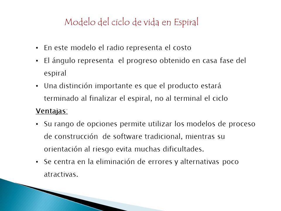 Modelo del ciclo de vida en Espiral En este modelo el radio representa el costo El ángulo representa el progreso obtenido en casa fase del espiral Una