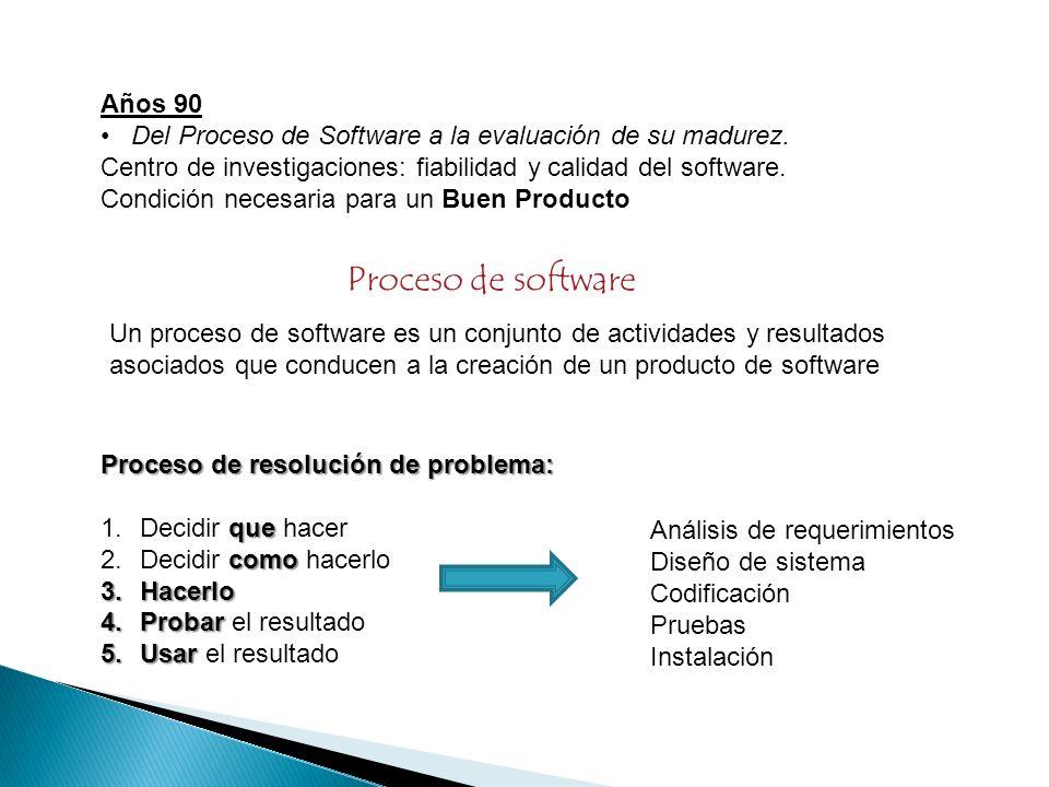 Años 90 Del Proceso de Software a la evaluación de su madurez. Centro de investigaciones: fiabilidad y calidad del software. Condición necesaria para