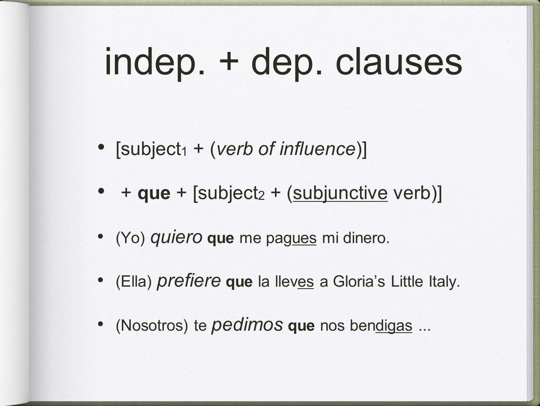 indep. + dep.