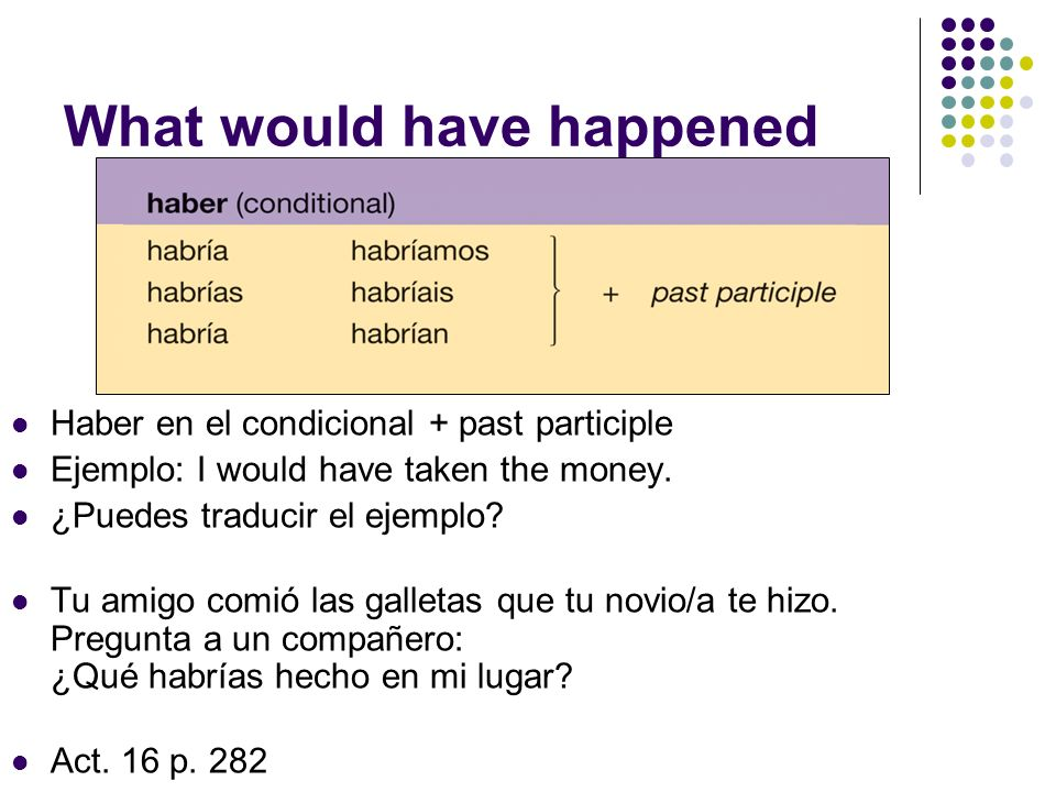 What would have happened Haber en el condicional + past participle Ejemplo: I would have taken the money.