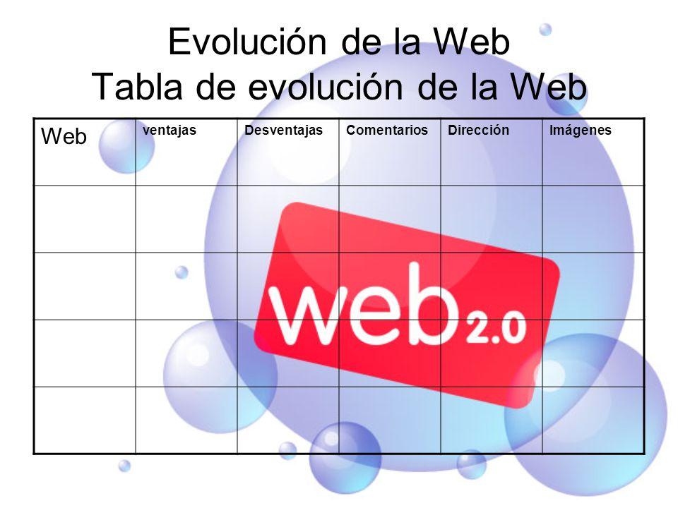 Evolución de la Web Tabla de evolución de la Web Web ventajasDesventajasComentariosDirecciónImágenes
