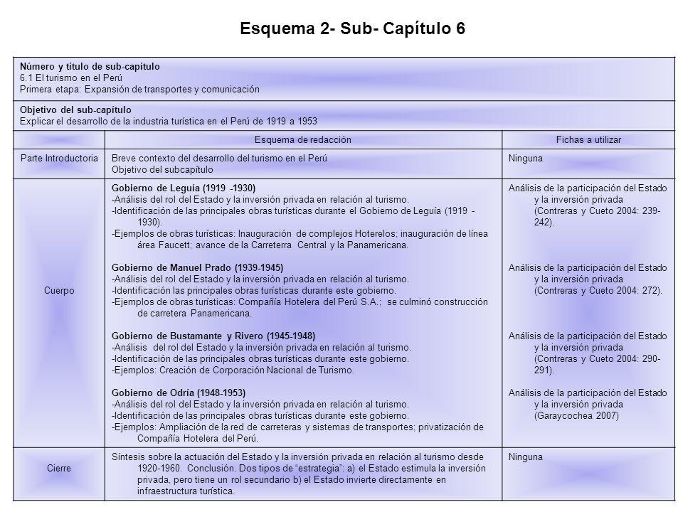 Número y título de sub-capítulo 6.1 El turismo en el Perú Primera etapa: Expansión de transportes y comunicación Objetivo del sub-capítulo Explicar el