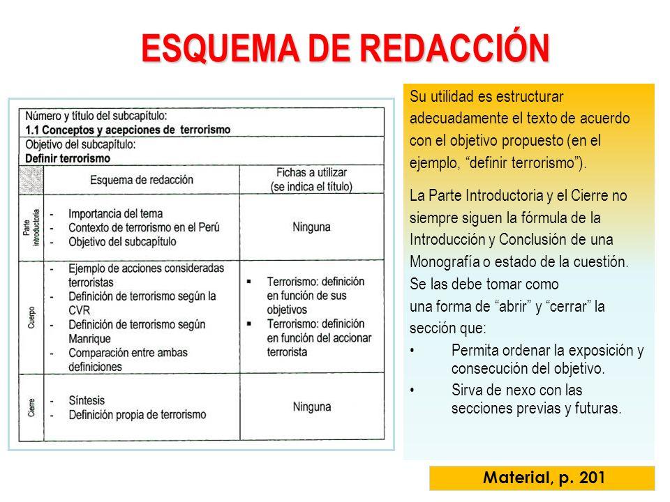 ESQUEMA DE REDACCIÓN Su utilidad es estructurar adecuadamente el texto de acuerdo con el objetivo propuesto (en el ejemplo, definir terrorismo). La Pa
