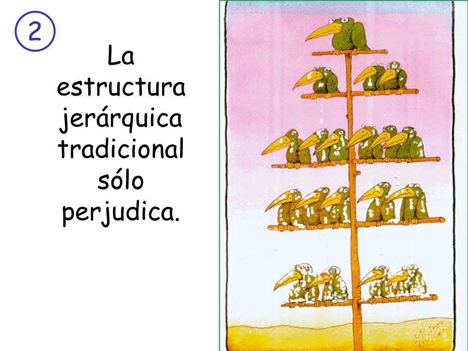 2 La estructura jerárquica tradicional sólo perjudica.