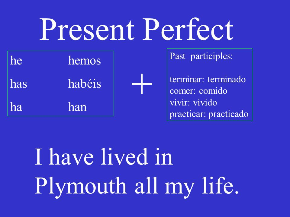 Present Perfect he hemos has habéis hahan Past participles: terminar: terminado comer: comido vivir: vivido practicar: practicado + I have lived in Plymouth all my life.