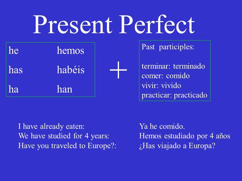 Present Perfect he hemos has habéis hahan Past participles: terminar: terminado comer: comido vivir: vivido practicar: practicado + I have never been to Germany.