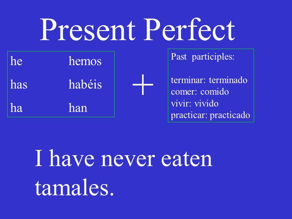 Present Perfect he hemos has habéis hahan Past participles: terminar: terminado comer: comido vivir: vivido practicar: practicado + Have you gone to Mexico?