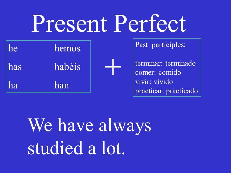 Present Perfect he hemos has habéis hahan Past participles: terminar: terminado comer: comido vivir: vivido practicar: practicado + They have seen that movie before.