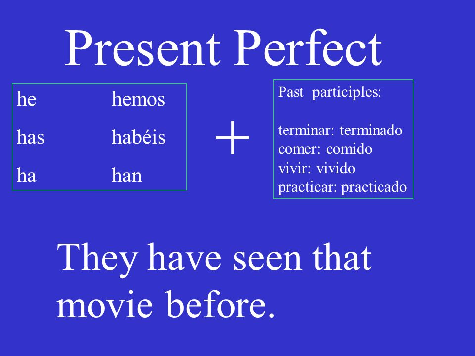 Present Perfect he hemos has habéis hahan Past participles: terminar: terminado comer: comido vivir: vivido practicar: practicado + They have seen that movie before.