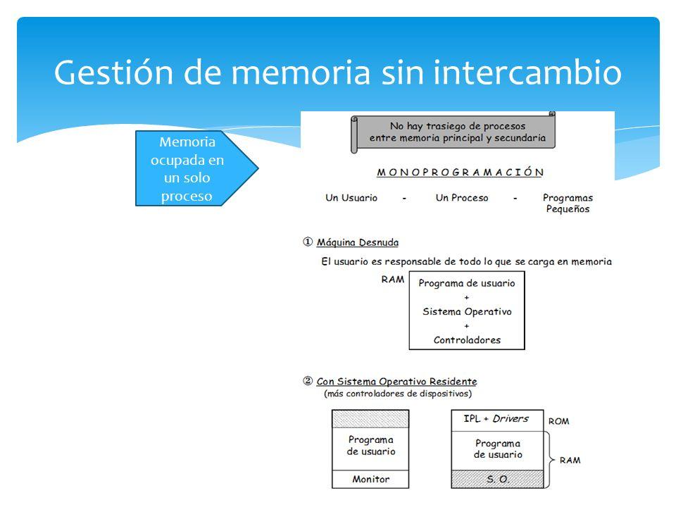 Gestión de memoria sin intercambio Memoria ocupada en un solo proceso