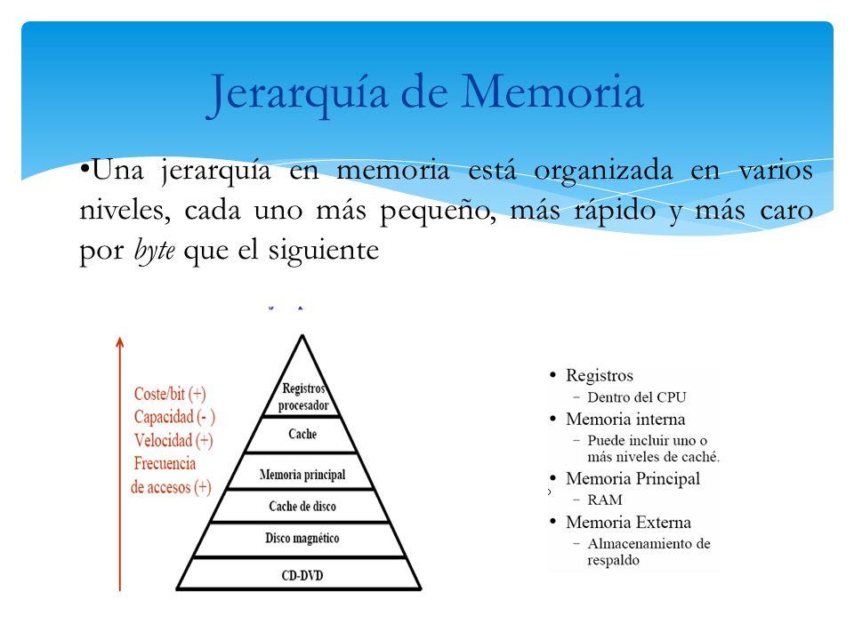 Jerarquía de Memoria Una jerarquía en memoria está organizada en varios niveles, cada uno más pequeño, más rápido y más caro por byte que el siguiente