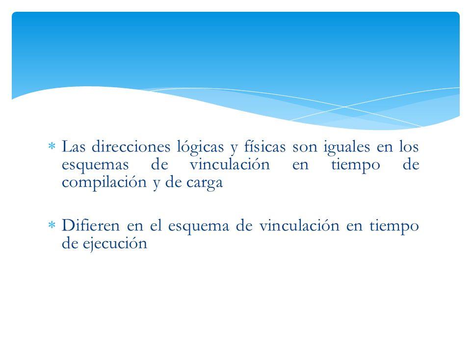 Las direcciones lógicas y físicas son iguales en los esquemas de vinculación en tiempo de compilación y de carga Difieren en el esquema de vinculación