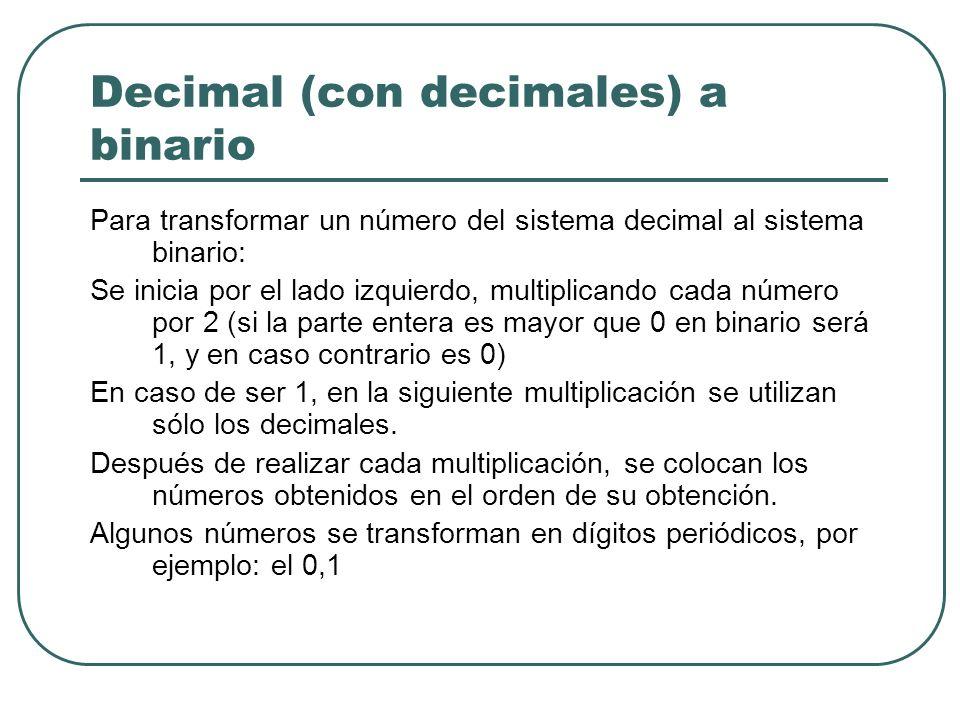Decimal (con decimales) a binario Para transformar un número del sistema decimal al sistema binario: Se inicia por el lado izquierdo, multiplicando ca