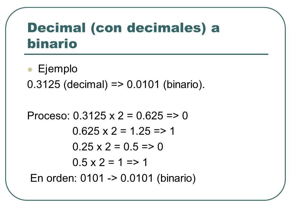 Decimal (con decimales) a binario Ejemplo 0.3125 (decimal) => 0.0101 (binario). Proceso: 0.3125 x 2 = 0.625 => 0 0.625 x 2 = 1.25 => 1 0.25 x 2 = 0.5