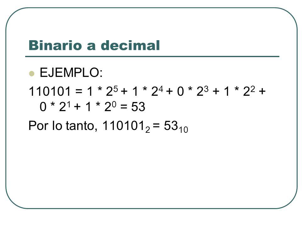 Binario a decimal EJEMPLO: 110101 = 1 * 2 5 + 1 * 2 4 + 0 * 2 3 + 1 * 2 2 + 0 * 2 1 + 1 * 2 0 = 53 Por lo tanto, 110101 2 = 53 10