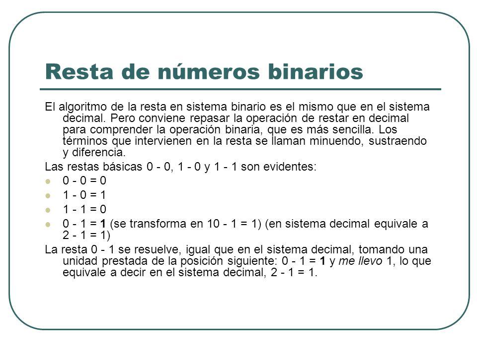 Resta de números binarios El algoritmo de la resta en sistema binario es el mismo que en el sistema decimal. Pero conviene repasar la operación de res