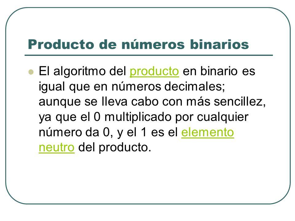 Producto de números binarios El algoritmo del producto en binario es igual que en números decimales; aunque se lleva cabo con más sencillez, ya que el