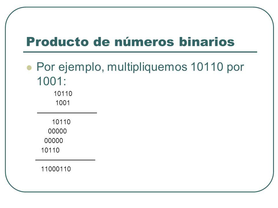 Producto de números binarios Por ejemplo, multipliquemos 10110 por 1001: 10110 1001 10110 00000 10110 11000110