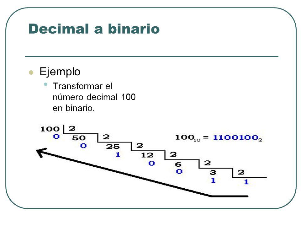 Decimal a binario Otra forma de conversión consiste en un método parecido a la factorización en números primos.