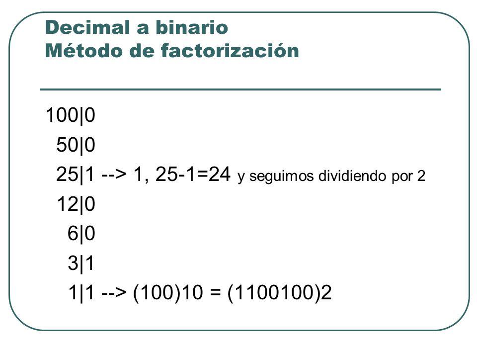 Decimal a binario Método de factorización 100|0 50|0 25|1 --> 1, 25-1=24 y seguimos dividiendo por 2 12|0 6|0 3|1 1|1 --> (100)10 = (1100100)2