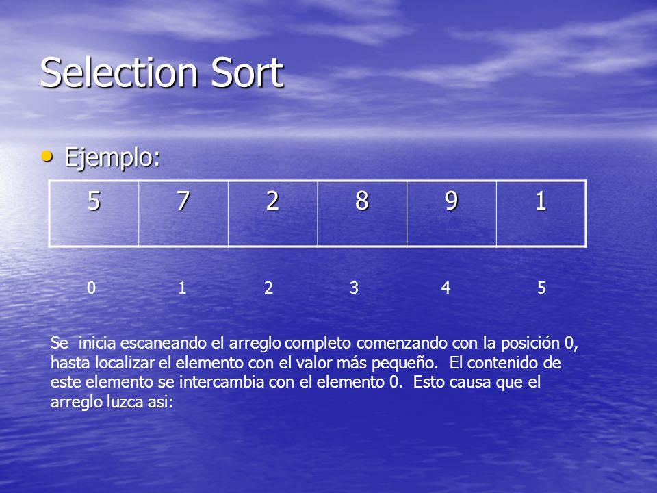 Selection Sort Ejemplo: Ejemplo: 572891 0 1 2 3 4 5 Se inicia escaneando el arreglo completo comenzando con la posición 0, hasta localizar el elemento