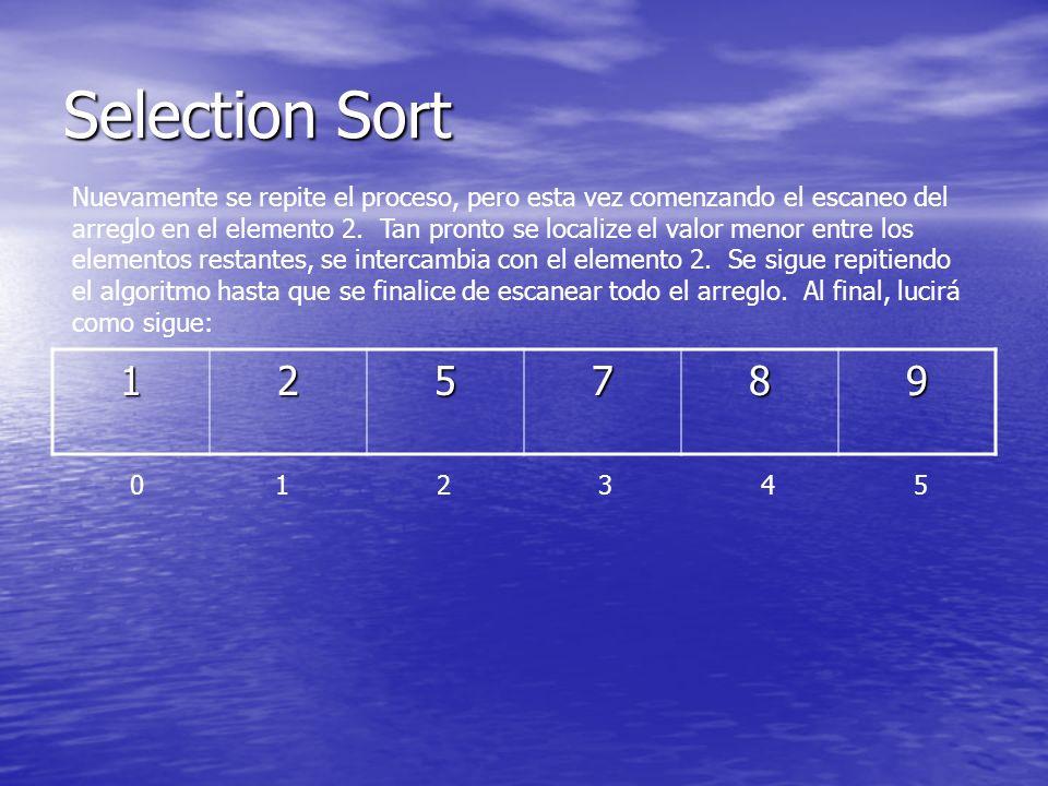 Selection Sort Nuevamente se repite el proceso, pero esta vez comenzando el escaneo del arreglo en el elemento 2. Tan pronto se localize el valor meno