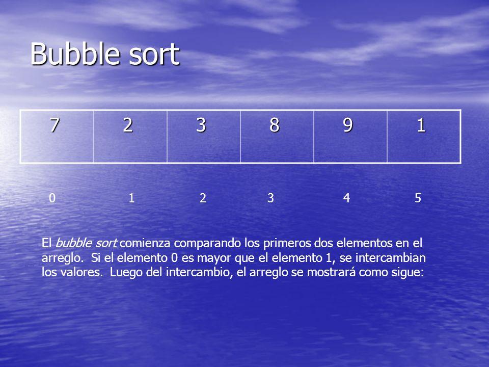 Bubble sort 7 2 3 8 9 1 0 1 2 3 4 5 El bubble sort comienza comparando los primeros dos elementos en el arreglo. Si el elemento 0 es mayor que el elem