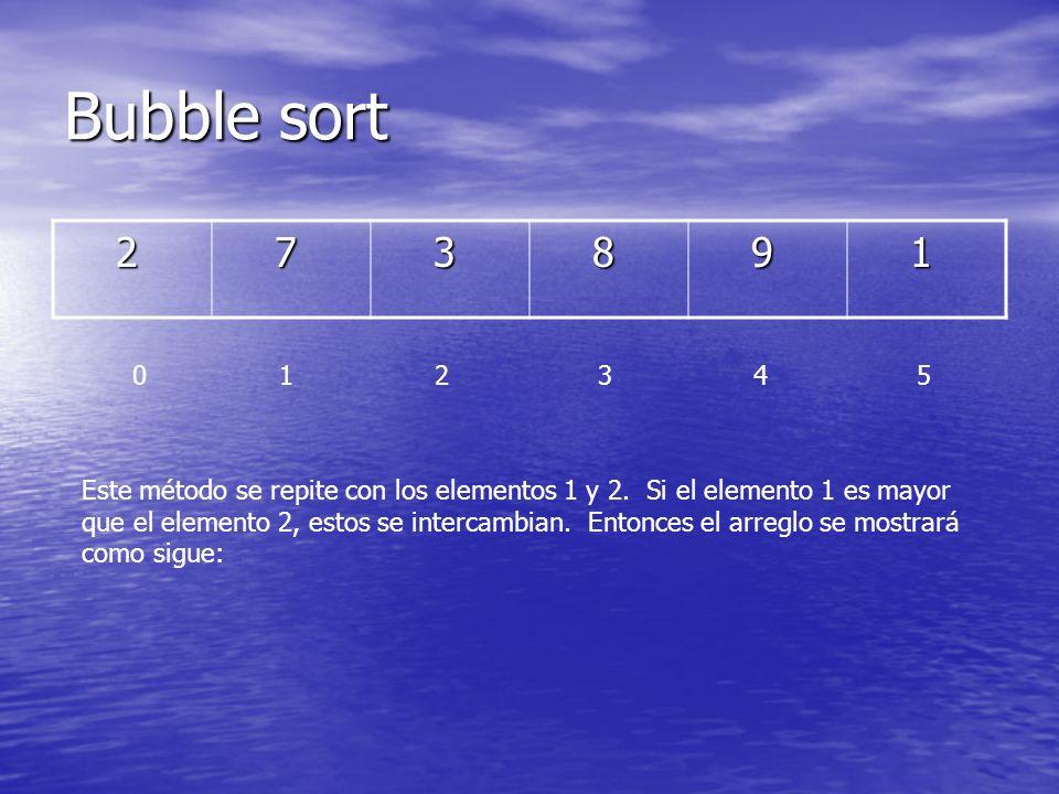 Bubble sort 2 7 3 8 9 1 0 1 2 3 4 5 Este método se repite con los elementos 1 y 2. Si el elemento 1 es mayor que el elemento 2, estos se intercambian.