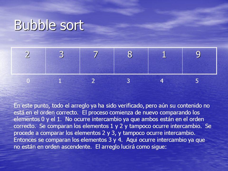 Bubble sort 2 3 7 8 1 9 0 1 2 3 4 5 En este punto, todo el arreglo ya ha sido verificado, pero aún su contenido no está en el orden correcto. El proce