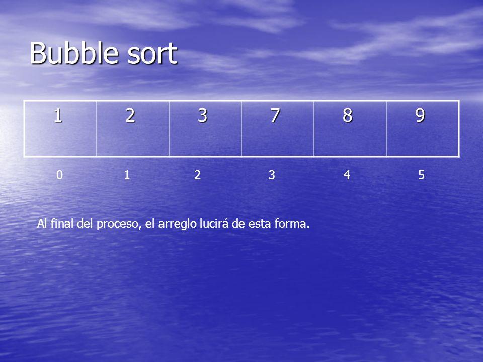 Bubble sort 1 2 3 7 8 9 0 1 2 3 4 5 Al final del proceso, el arreglo lucirá de esta forma.