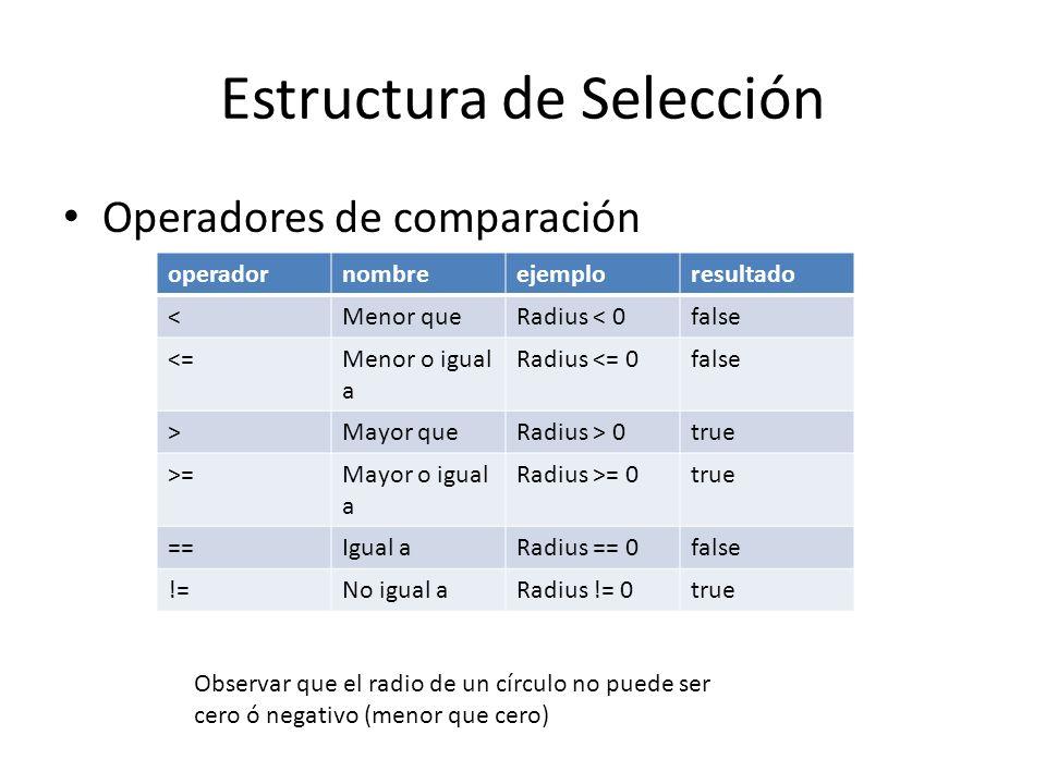 Estructura de Selección Operadores de comparación operadornombreejemploresultado <Menor queRadius < 0false <=Menor o igual a Radius <= 0false >Mayor queRadius > 0true >=Mayor o igual a Radius >= 0true ==Igual aRadius == 0false !=No igual aRadius != 0true Observar que el radio de un círculo no puede ser cero ó negativo (menor que cero)