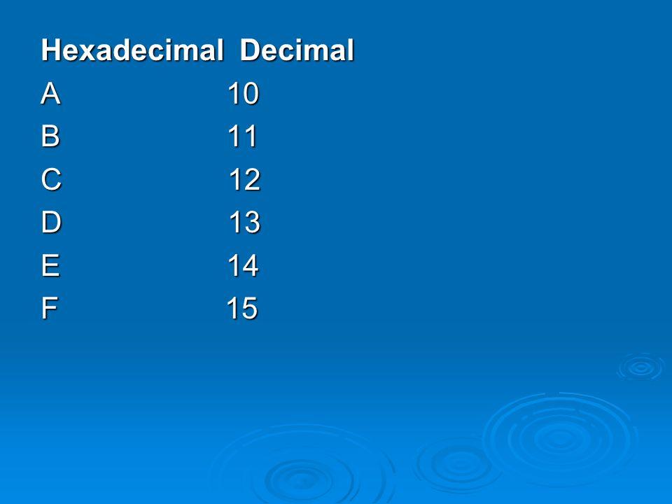 Hexadecimal Decimal A 10 B 11 C 12 D 13 E 14 F 15