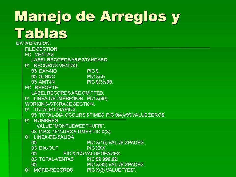 Manejo de Arreglos y Tablas DATA DIVISION. FILE SECTION. FD VENTAS LABEL RECORDS ARE STANDARD. 01 RECORDS-VENTAS. 03 DAY-NOPIC 9. 03 SLSNOPIC X(3). 03