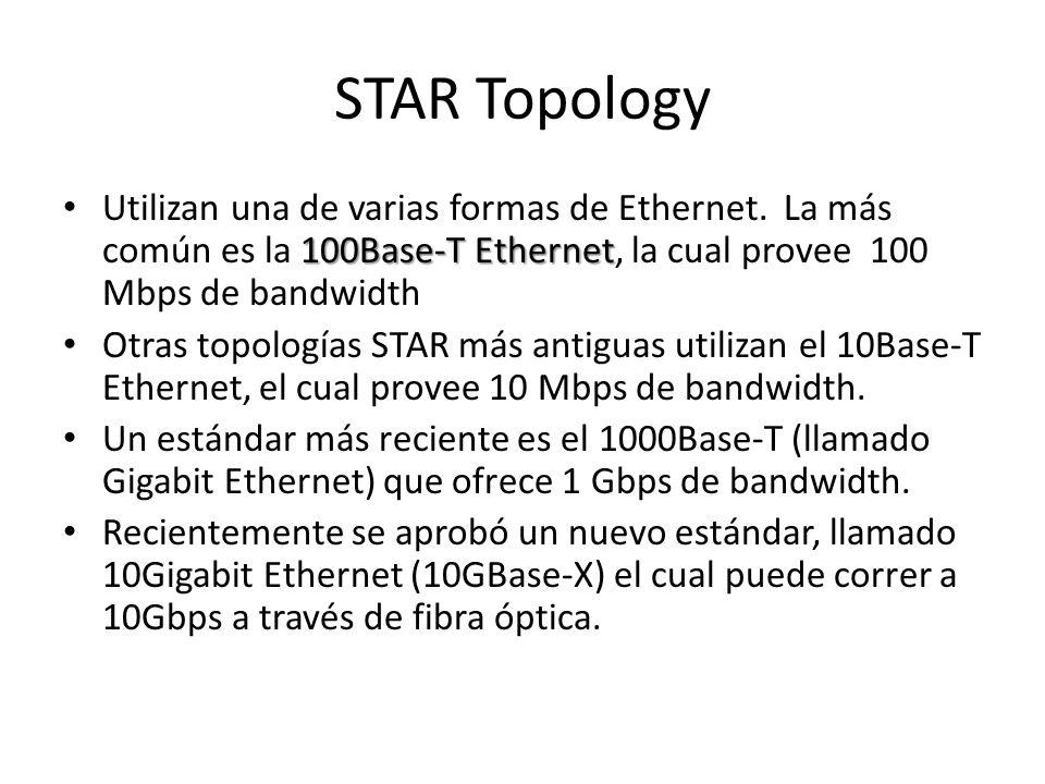 STAR Topology 100Base-T Ethernet Utilizan una de varias formas de Ethernet. La más común es la 100Base-T Ethernet, la cual provee 100 Mbps de bandwidt