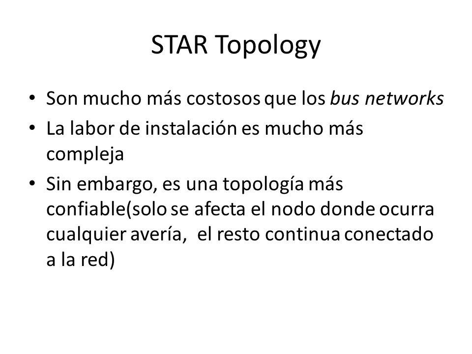 STAR Topology Son mucho más costosos que los bus networks La labor de instalación es mucho más compleja Sin embargo, es una topología más confiable(solo se afecta el nodo donde ocurra cualquier avería, el resto continua conectado a la red)