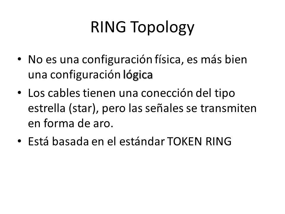 RING Topology lógica No es una configuración física, es más bien una configuración lógica Los cables tienen una conección del tipo estrella (star), pe