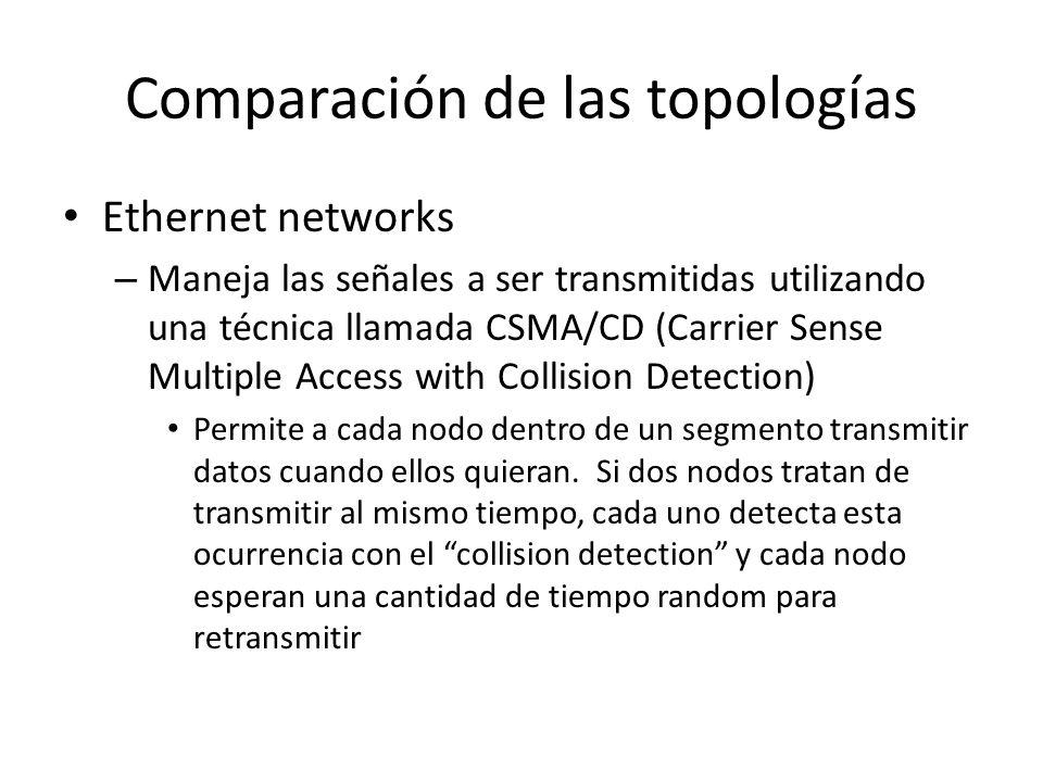 Comparación de las topologías Ethernet networks – Maneja las señales a ser transmitidas utilizando una técnica llamada CSMA/CD (Carrier Sense Multiple