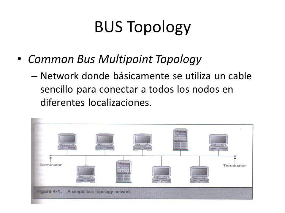 Bus Topology Factores incluidos en las especificaciones – Cuántos nodos pueden estar en un segmento sencillo – Cuántos segmentos pueden utilizarse a través del uso de repetidores – Cuán cerca pueden estar los nodos unos de otros – El tamaño total del segmento – Cuál tipo de cable coaxial es el requerido – Cómo se debe determinar el final del bus