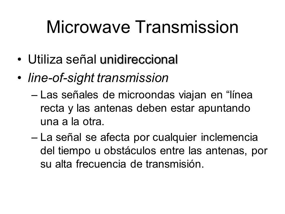 Microwave Transmission unidireccionalUtiliza señal unidireccional line-of-sight transmission –Las señales de microondas viajan en línea recta y las an