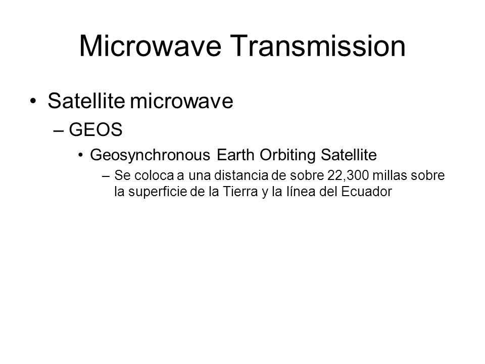 Microwave Transmission Satellite microwave –GEOS Geosynchronous Earth Orbiting Satellite –Se coloca a una distancia de sobre 22,300 millas sobre la su