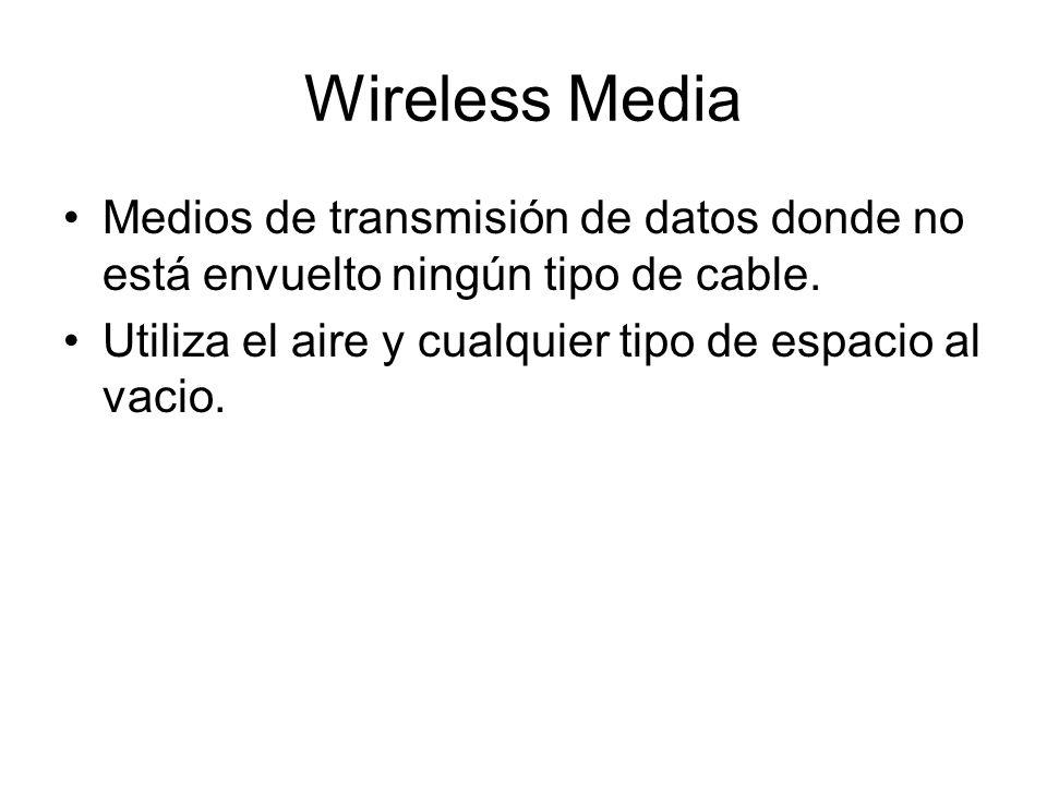 Medios de transmisión de datos donde no está envuelto ningún tipo de cable. Utiliza el aire y cualquier tipo de espacio al vacio.