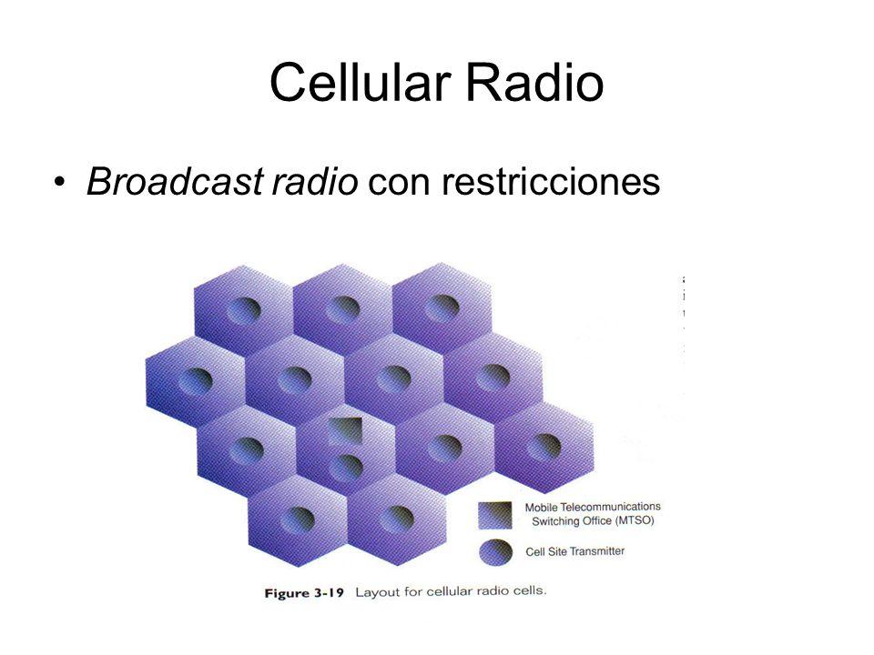 Cellular Radio Broadcast radio con restricciones