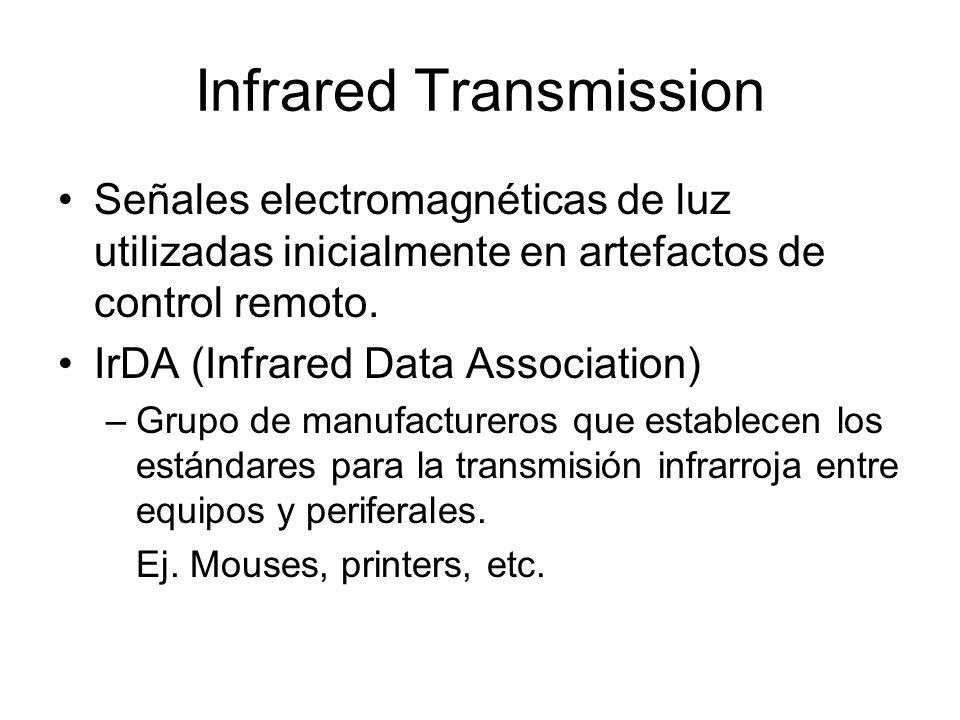 Infrared Transmission Señales electromagnéticas de luz utilizadas inicialmente en artefactos de control remoto. IrDA (Infrared Data Association) –Grup