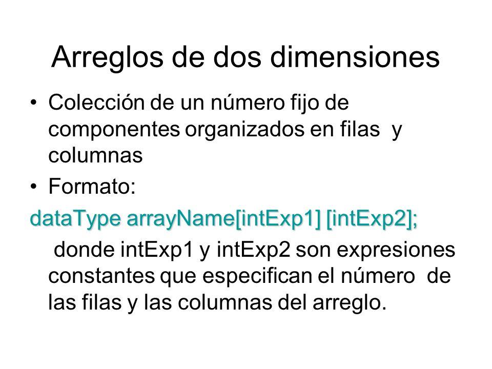 Arreglos de dos dimensiones Colección de un número fijo de componentes organizados en filas y columnas Formato: dataType arrayName[intExp1] [intExp2];
