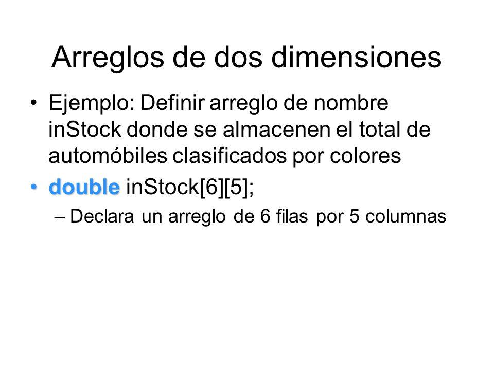 Arreglos de dos dimensiones Ejemplo: Definir arreglo de nombre inStock donde se almacenen el total de automóbiles clasificados por colores doubledoubl