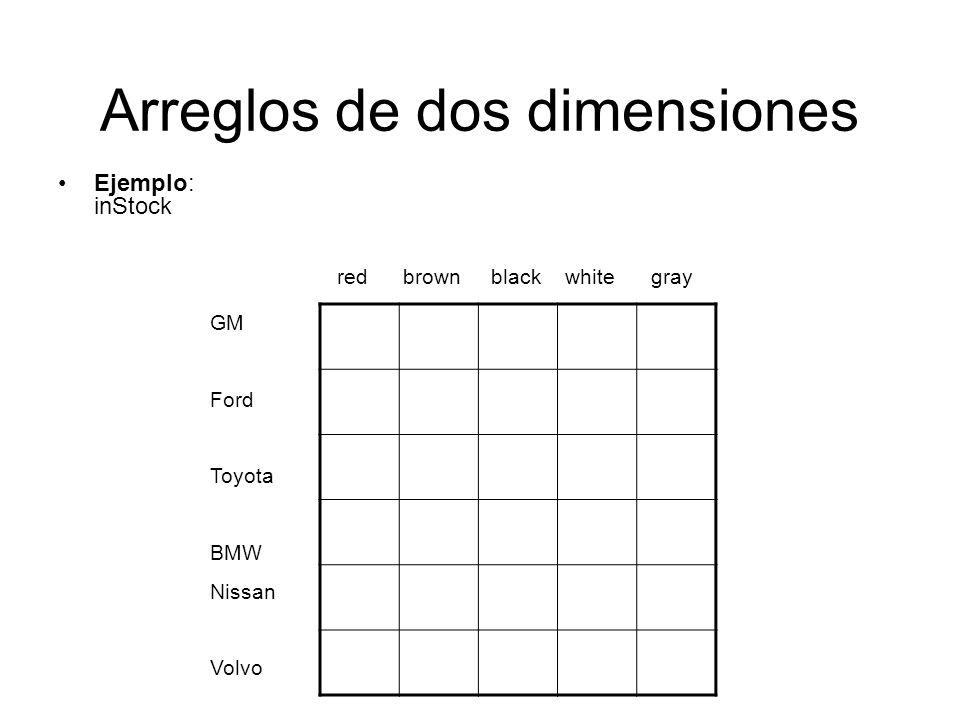 Arreglos de dos dimensiones Ejemplo: inStock red brown black white gray GM Ford Toyota BMW Nissan Volvo