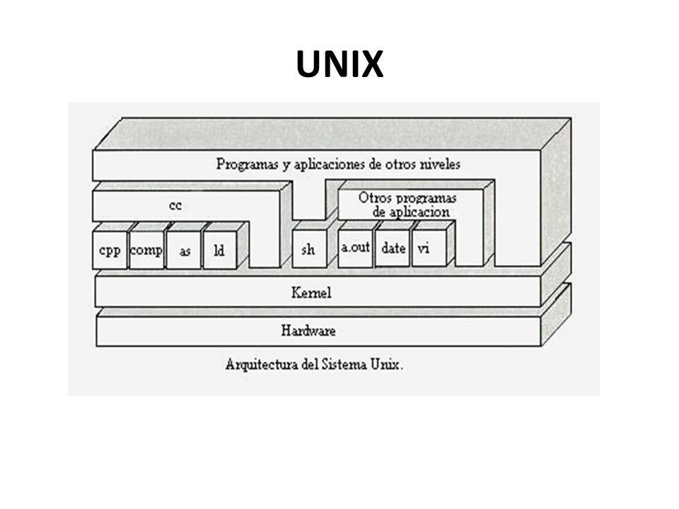El núcleo del Sistema Operativo – El núcleo del sistema operativo Unix (llamado Kernel) es un programa escrito casi en su totalidad en lenguaje C, con excepción de una parte del manejo de interrupciones, expresada en el lenguaje ensamblador del procesador en el que opera.