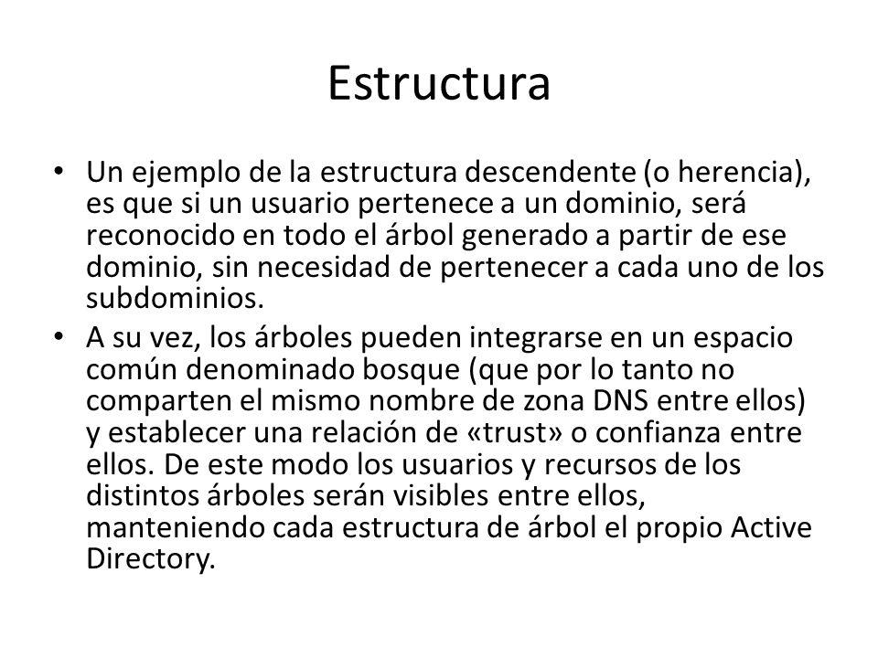 Estructura Un ejemplo de la estructura descendente (o herencia), es que si un usuario pertenece a un dominio, será reconocido en todo el árbol generad