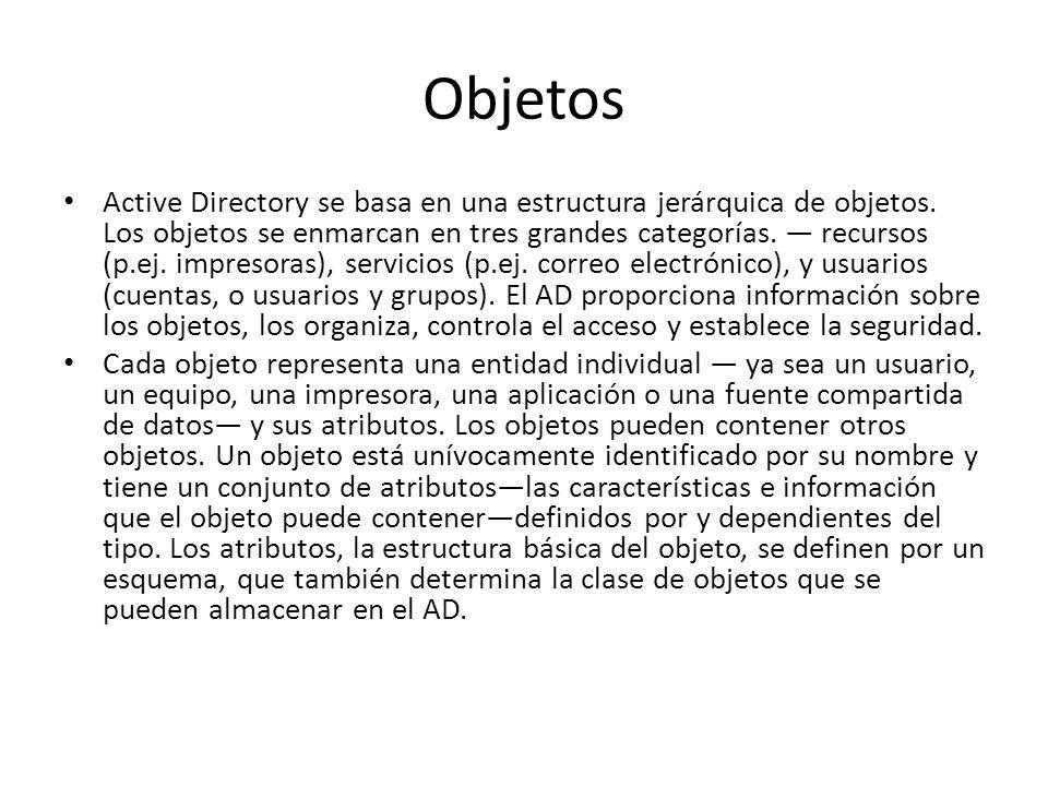 Objetos Active Directory se basa en una estructura jerárquica de objetos. Los objetos se enmarcan en tres grandes categorías. recursos (p.ej. impresor