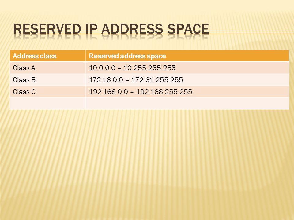 Address classReserved address space Class A10.0.0.0 – 10.255.255.255 Class B172.16.0.0 – 172.31.255.255 Class C192.168.0.0 – 192.168.255.255